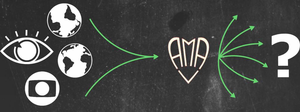 AMA_ve